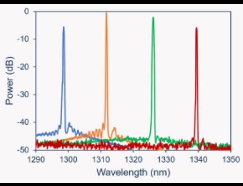 Vector Photonics demonstrates four wavelengths on a single, monolithic, 1.3μm data center chip